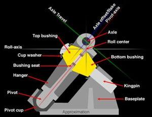 longboard-truck-diagram
