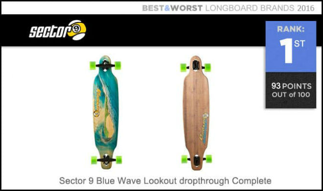 sector 9 review