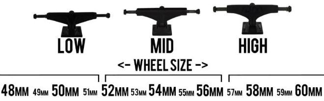 LOW-MID-HIGH-Trucks1
