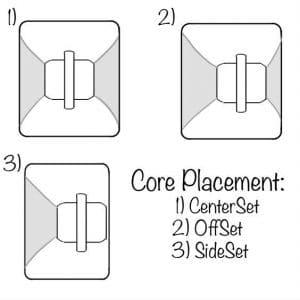 Core Placement Longboard Wheel