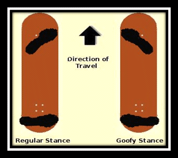 Stances for boarding