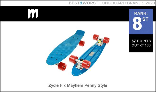 Mayhem Longboard Brand