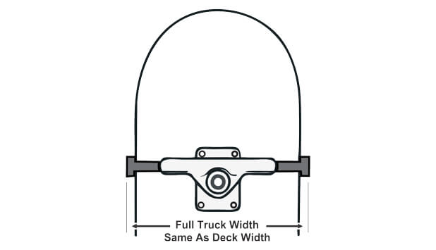 skateboard truck profile