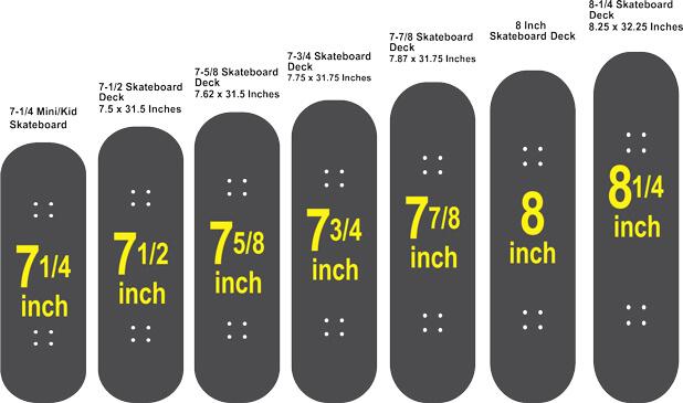 Skateboard Deck Size