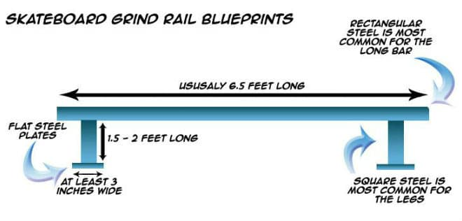 Skateboard Grind Rail Blueprints