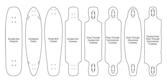 Shapes Of Longboards