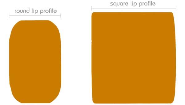 Lip Profile