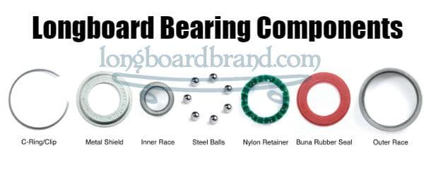 Longboard Bearing Components