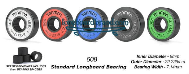 Longboard Bearing Sizes
