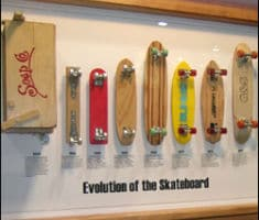 Skateboard History Timeline