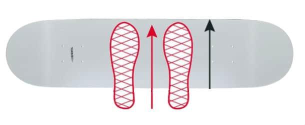 Effective Foot Platform (EFP)