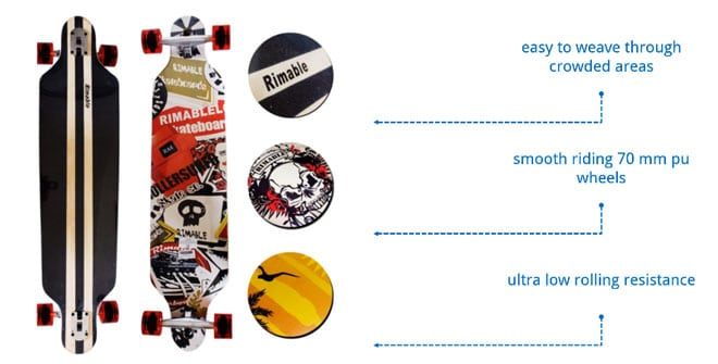 Recommended Longboards