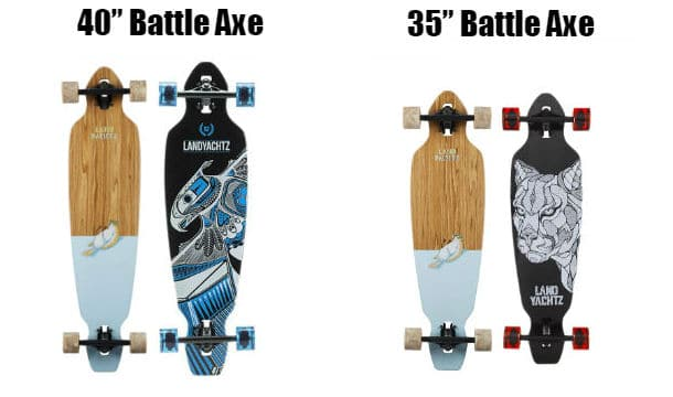 Skateboard Deck Length