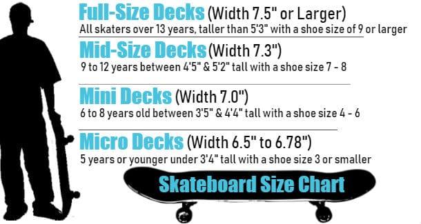 Skateboard Size Chart