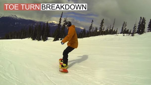 How to Do a Backside Turn