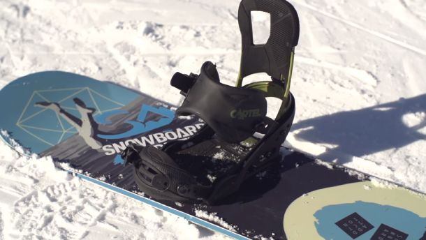Parts of Snowboard