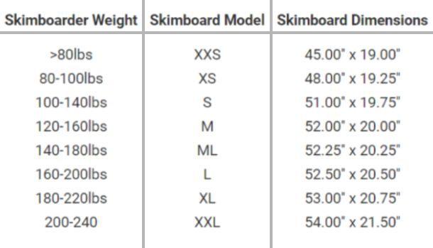 Size Of Skimboard