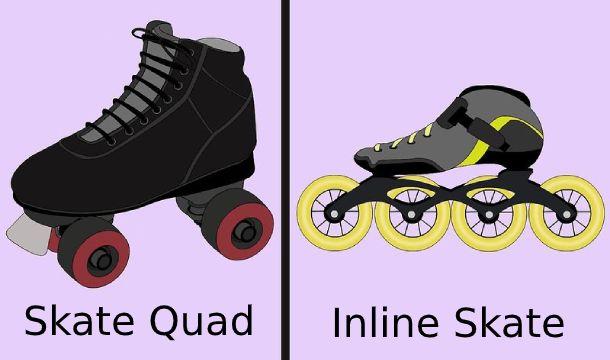 Suitable Roller Skate