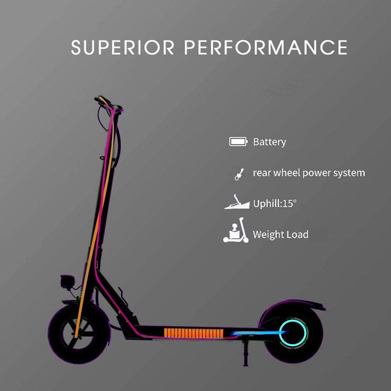 Speed & Motor power